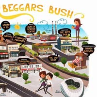 beggars-bush-map